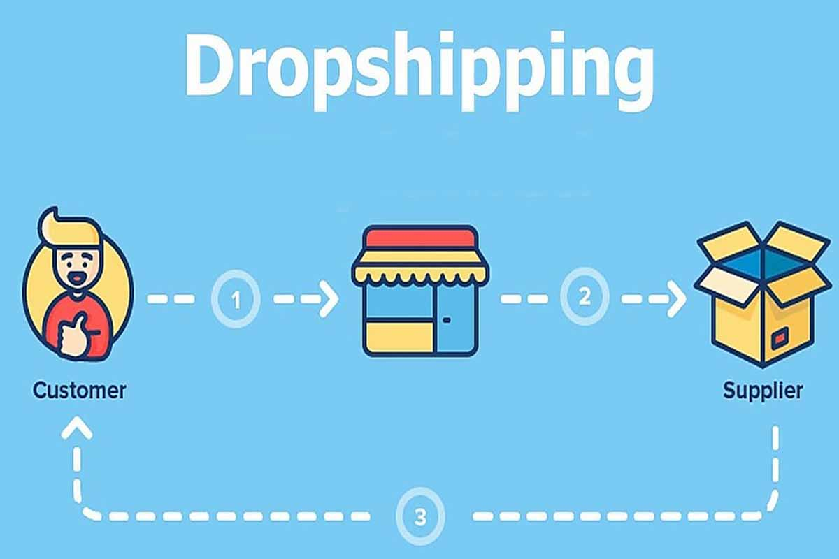 Comment faire Dropshipping